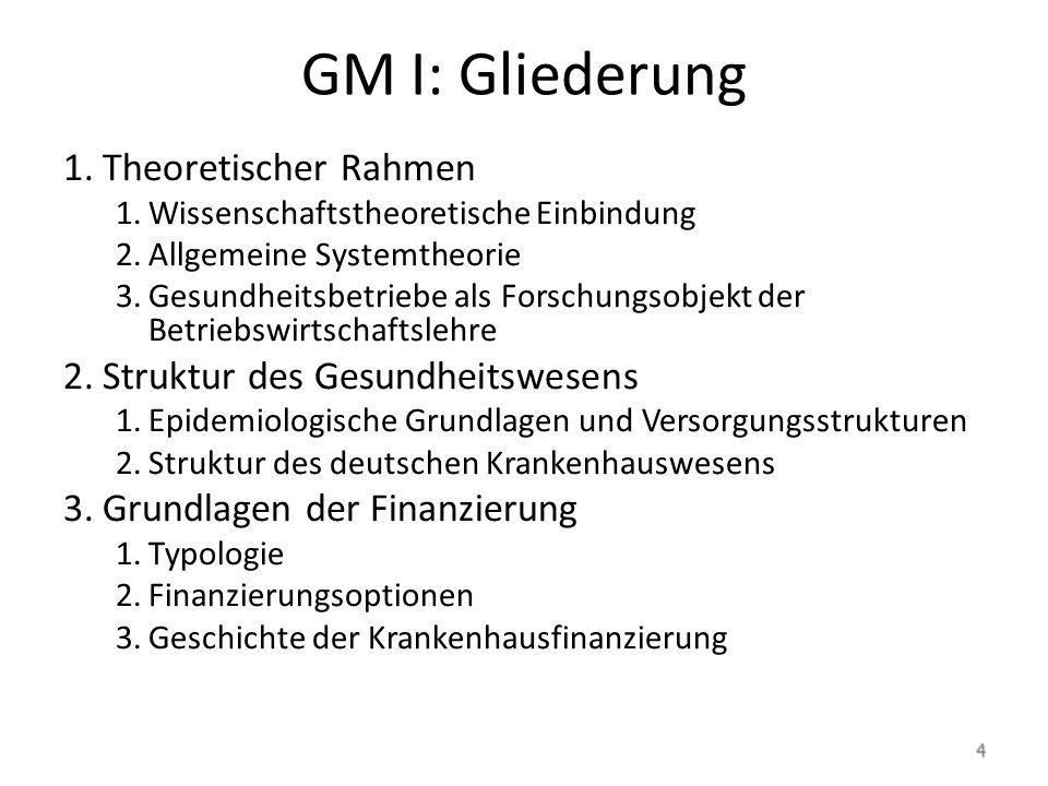 GM I: Gliederung 1.Theoretischer Rahmen 1.Wissenschaftstheoretische Einbindung 2.Allgemeine Systemtheorie 3.Gesundheitsbetriebe als Forschungsobjekt d