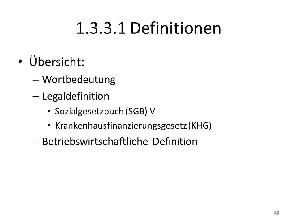 1.3.3.1 Definitionen Übersicht: – Wortbedeutung – Legaldefinition Sozialgesetzbuch (SGB) V Krankenhausfinanzierungsgesetz (KHG) – Betriebswirtschaftli
