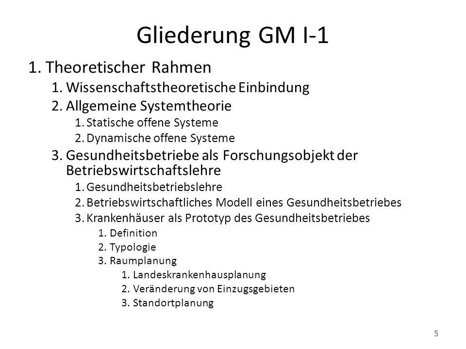 Gliederung GM I-1 1.Theoretischer Rahmen 1.Wissenschaftstheoretische Einbindung 2.Allgemeine Systemtheorie 1.Statische offene Systeme 2.Dynamische off