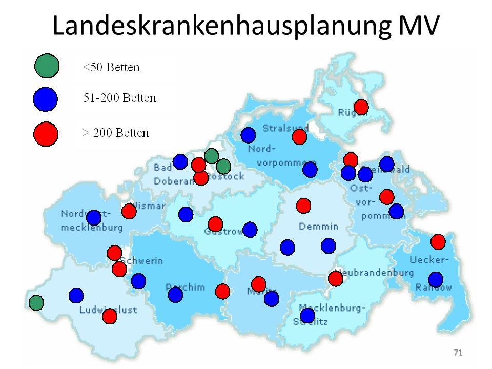 Landeskrankenhausplanung MV 71