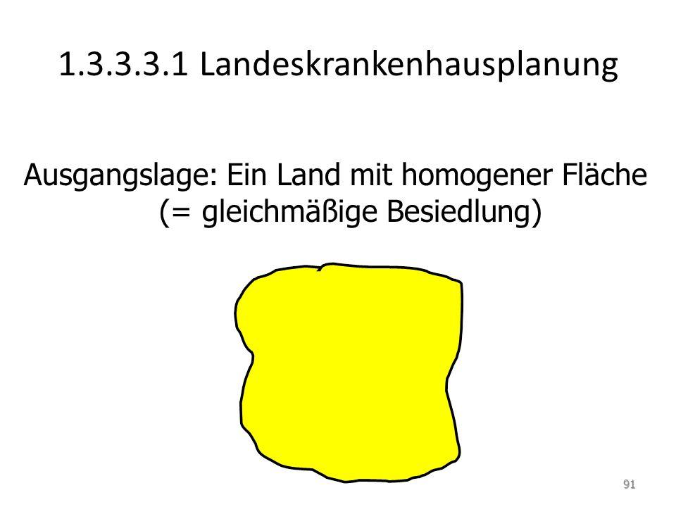1.3.3.3.1 Landeskrankenhausplanung Ausgangslage: Ein Land mit homogener Fläche (= gleichmäßige Besiedlung) 91