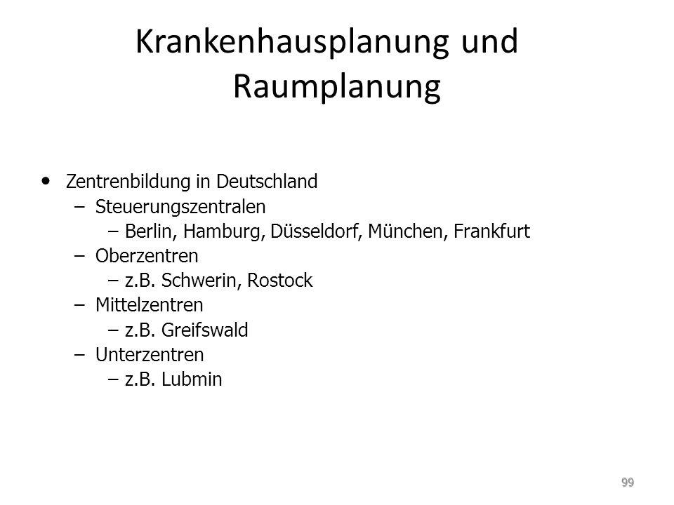 Krankenhausplanung und Raumplanung Zentrenbildung in Deutschland – –Steuerungszentralen – –Berlin, Hamburg, Düsseldorf, München, Frankfurt – –Oberzent