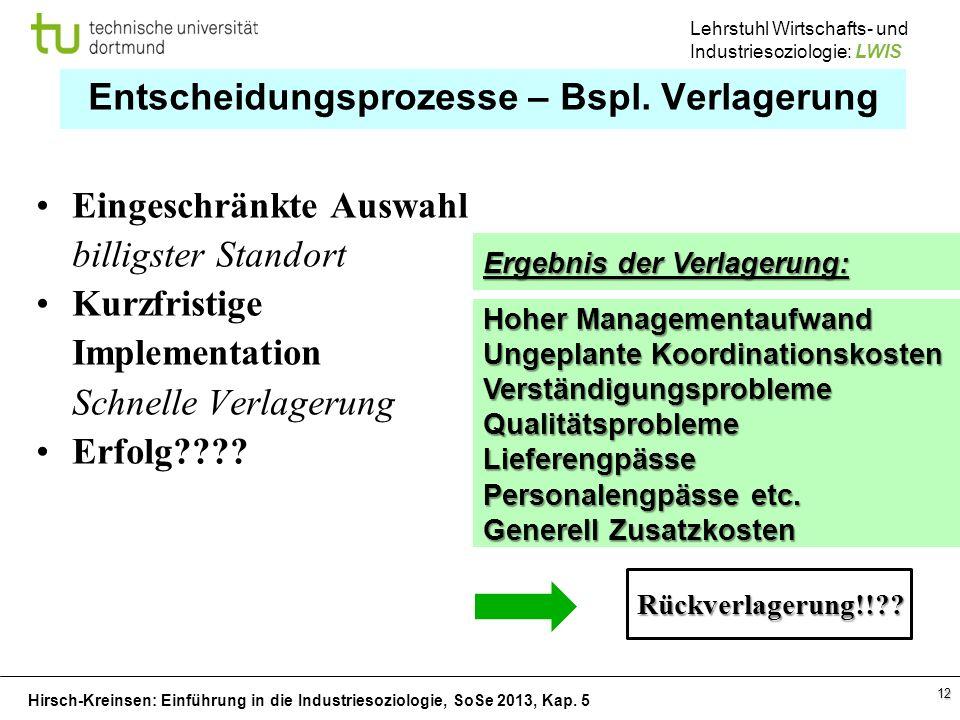 Hirsch-Kreinsen: Einführung in die Industriesoziologie, SoSe 2013, Kap. 5 Lehrstuhl Wirtschafts- und Industriesoziologie: LWIS 12 Eingeschränkte Auswa