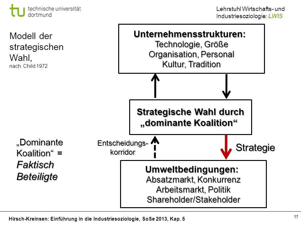 Hirsch-Kreinsen: Einführung in die Industriesoziologie, SoSe 2013, Kap. 5 Lehrstuhl Wirtschafts- und Industriesoziologie: LWIS 17 Modell der strategis