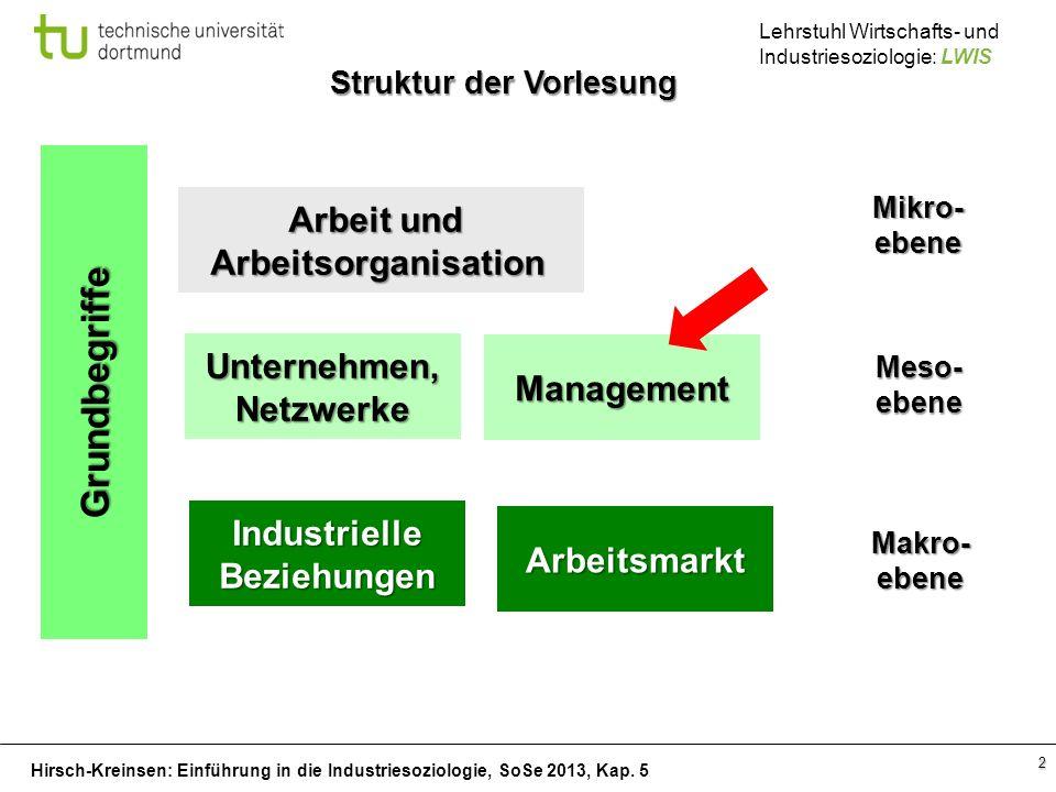 Hirsch-Kreinsen: Einführung in die Industriesoziologie, SoSe 2013, Kap. 5 Lehrstuhl Wirtschafts- und Industriesoziologie: LWIS 2 Grundbegriffe Arbeit