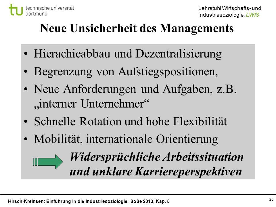 Hirsch-Kreinsen: Einführung in die Industriesoziologie, SoSe 2013, Kap. 5 Lehrstuhl Wirtschafts- und Industriesoziologie: LWIS 20 Neue Unsicherheit de