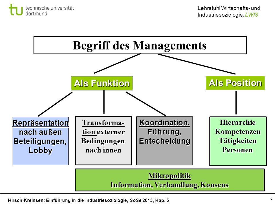 Hirsch-Kreinsen: Einführung in die Industriesoziologie, SoSe 2013, Kap. 5 Lehrstuhl Wirtschafts- und Industriesoziologie: LWIS 6 Begriff des Managemen