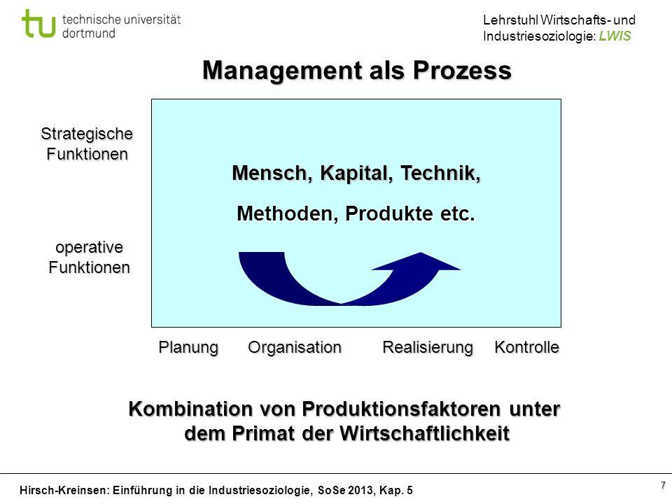 Hirsch-Kreinsen: Einführung in die Industriesoziologie, SoSe 2013, Kap. 5 Lehrstuhl Wirtschafts- und Industriesoziologie: LWIS 7 Methoden, Produkte et