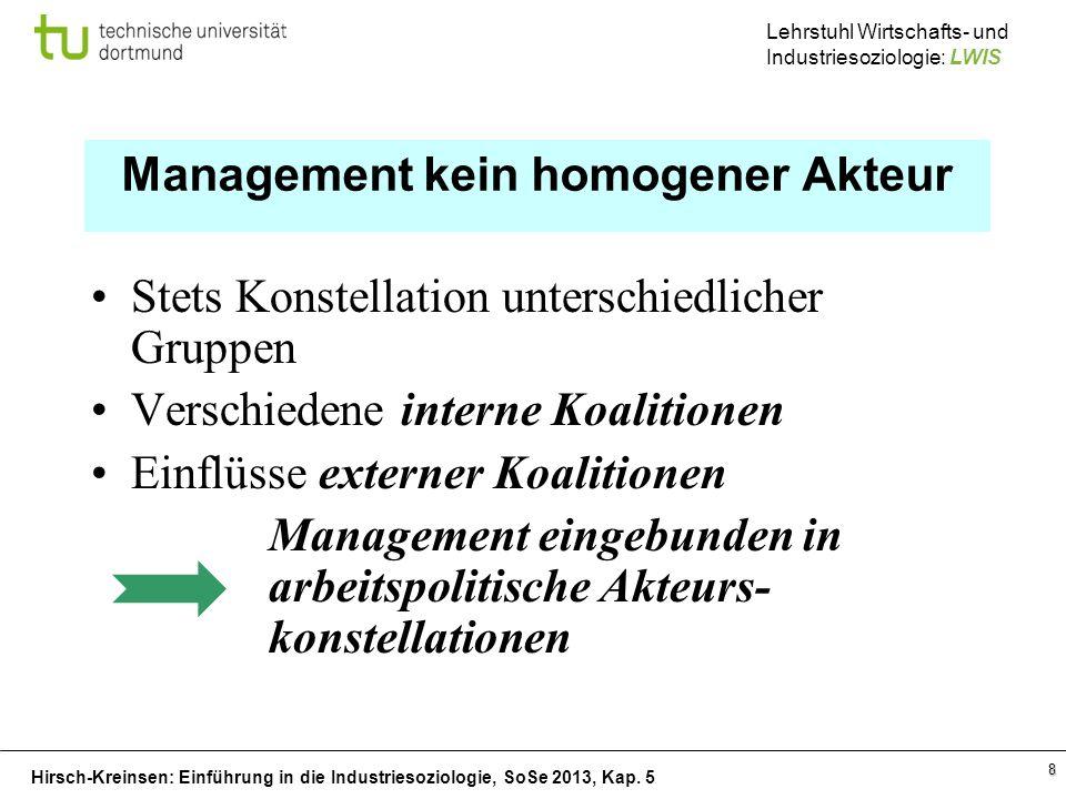 Hirsch-Kreinsen: Einführung in die Industriesoziologie, SoSe 2013, Kap. 5 Lehrstuhl Wirtschafts- und Industriesoziologie: LWIS 8 Management kein homog