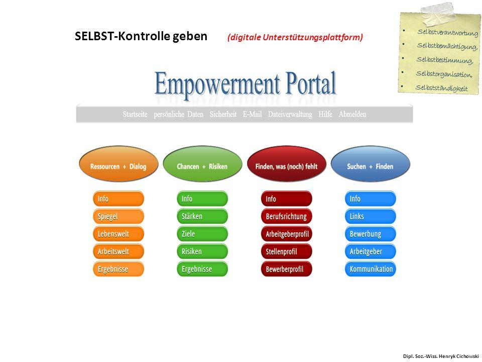 SELBST-Kontrolle geben (digitale Unterstützungsplattform) Dipl. Soz.-Wiss. Henryk Cichowski Selbstverantwortung Selbstbemächtigung, Selbstbestimmung,