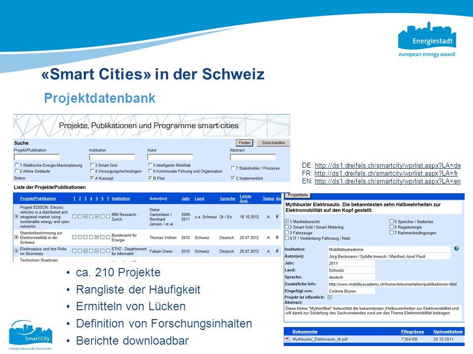 «Smart Cities» in der Schweiz Projektdatenbank ca. 210 Projekte Rangliste der Häufigkeit Ermitteln von Lücken Definition von Forschungsinhalten Berich
