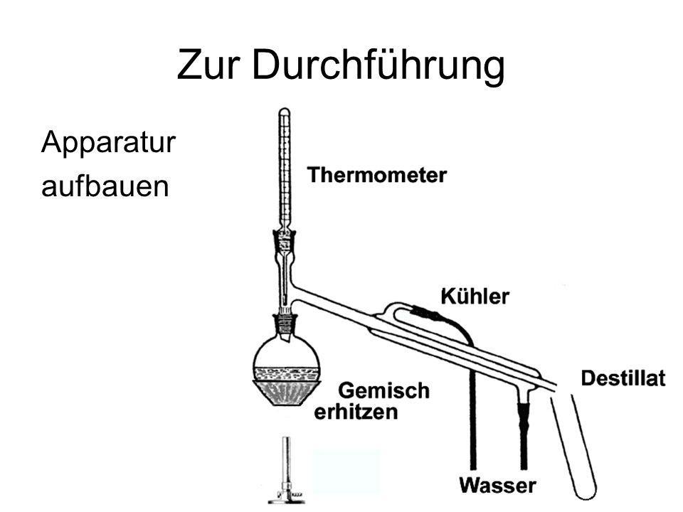 Putzen Die Destillationsapparatur ist innen mit dest.