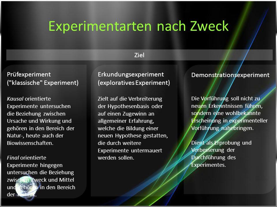 Experimentarten nach Zweck Prüfexperiment (