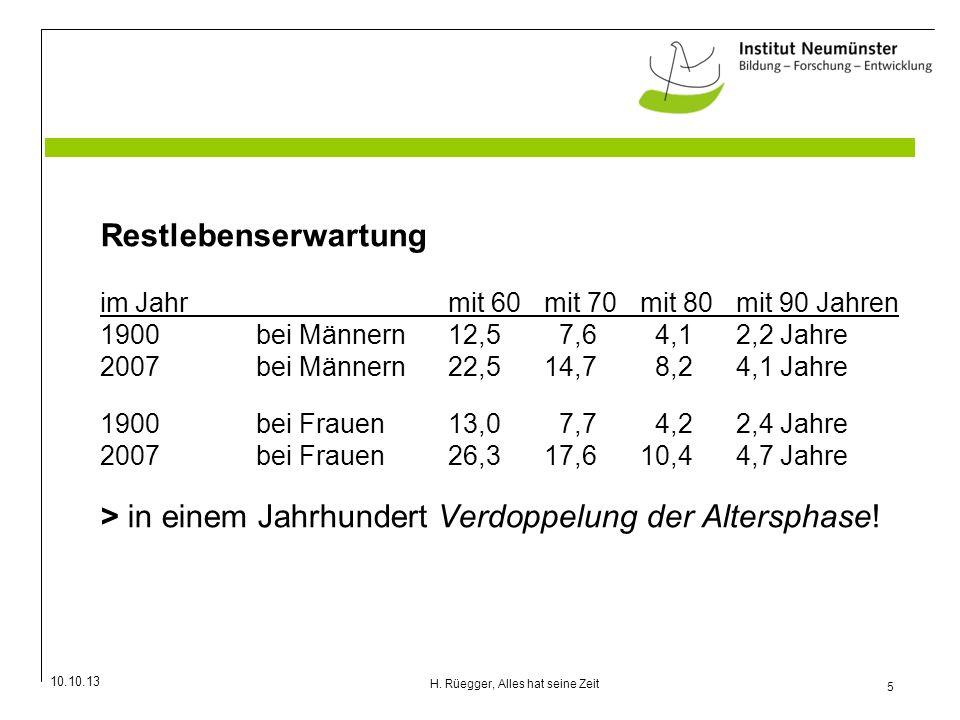 10.10.13 5 H. Rüegger, Alles hat seine Zeit Restlebenserwartung im Jahrmit 60mit 70mit 80mit 90 Jahren 1900bei Männern12,5 7,6 4,12,2 Jahre 2007bei Mä