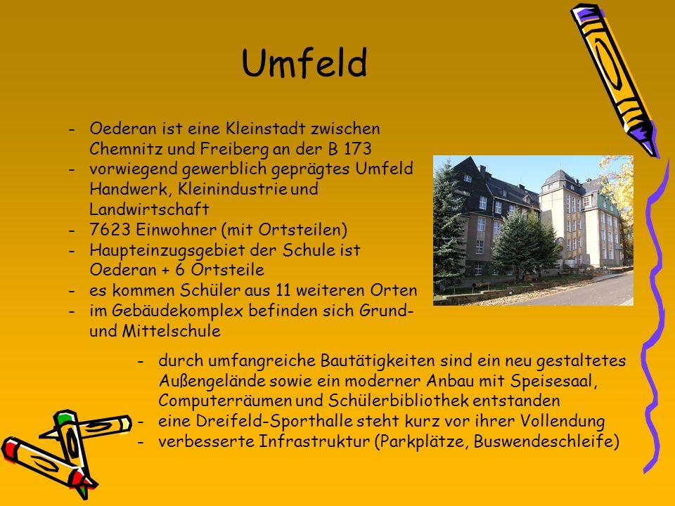 Umfeld -Oederan ist eine Kleinstadt zwischen Chemnitz und Freiberg an der B 173 -vorwiegend gewerblich geprägtes Umfeld Handwerk, Kleinindustrie und L