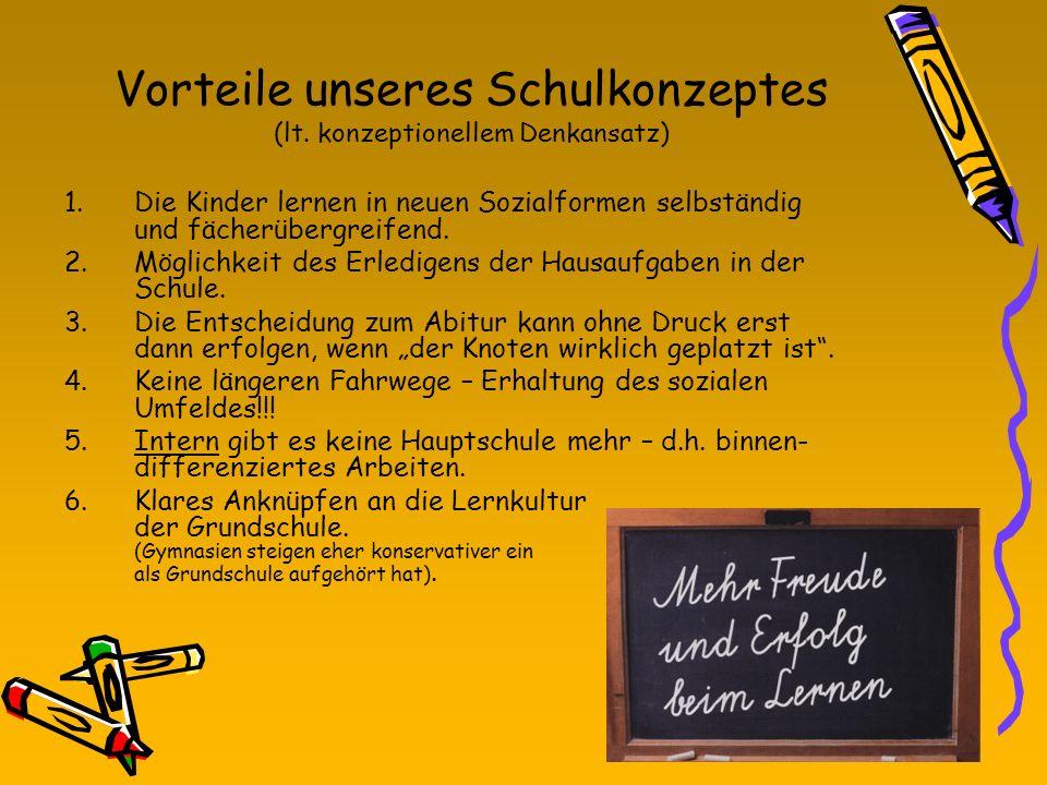 Vorteile unseres Schulkonzeptes (lt. konzeptionellem Denkansatz) 1.Die Kinder lernen in neuen Sozialformen selbständig und fächerübergreifend. 2.Mögli