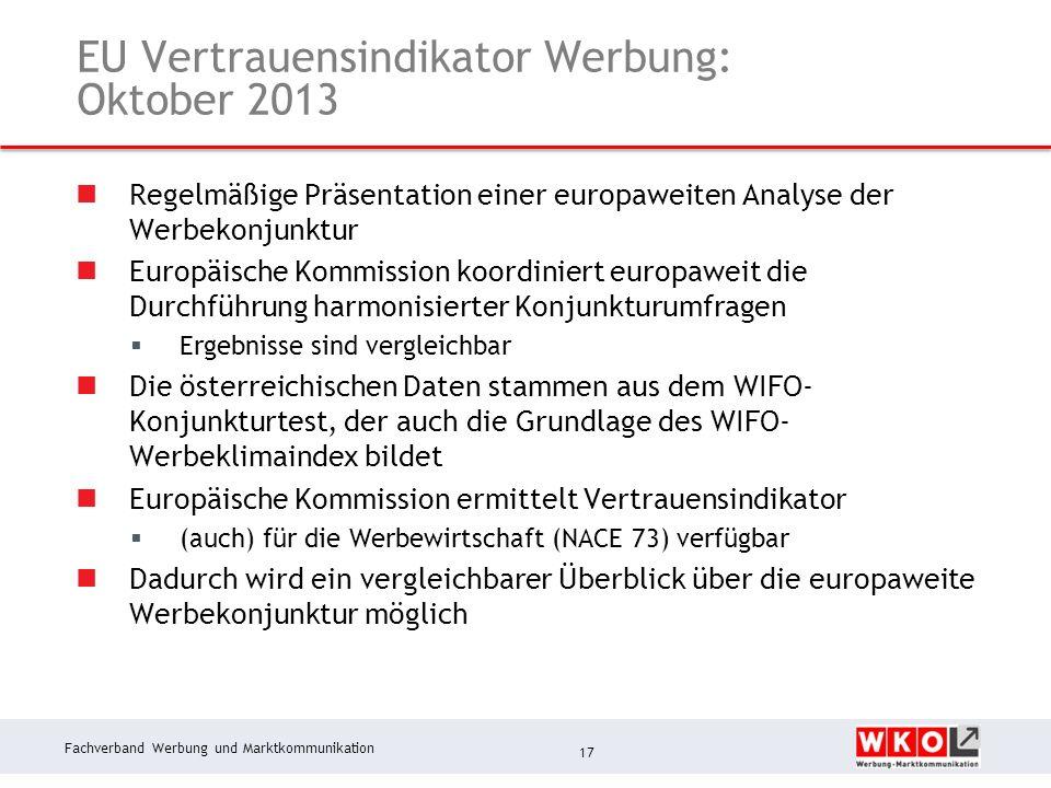 Fachverband Werbung und Marktkommunikation EU Vertrauensindikator Werbung: Oktober 2013 Regelmäßige Präsentation einer europaweiten Analyse der Werbekonjunktur Europäische Kommission koordiniert europaweit die Durchführung harmonisierter Konjunkturumfragen Ergebnisse sind vergleichbar Die österreichischen Daten stammen aus dem WIFO- Konjunkturtest, der auch die Grundlage des WIFO- Werbeklimaindex bildet Europäische Kommission ermittelt Vertrauensindikator (auch) für die Werbewirtschaft (NACE 73) verfügbar Dadurch wird ein vergleichbarer Überblick über die europaweite Werbekonjunktur möglich 17