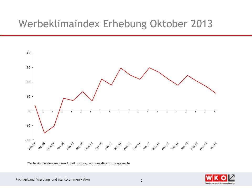 Fachverband Werbung und Marktkommunikation Werbeklimaindex Erhebung Oktober 2013 5 Werte sind Salden aus dem Anteil positiver und negativer Umfragewerte