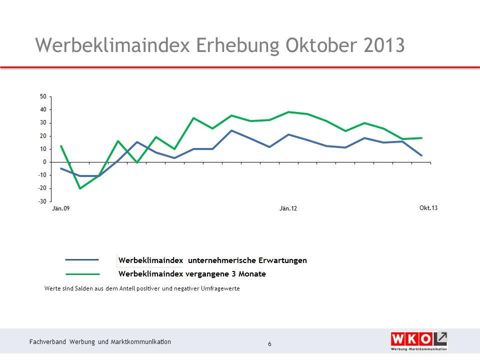 Fachverband Werbung und Marktkommunikation Werbeklimaindex Erhebung Oktober 2013 6 Werte sind Salden aus dem Anteil positiver und negativer Umfragewerte