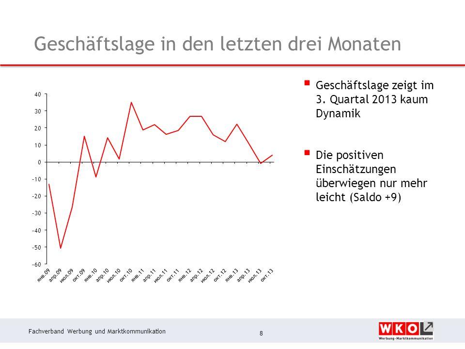 Fachverband Werbung und Marktkommunikation Geschäftslage in den letzten drei Monaten 8 Geschäftslage zeigt im 3.
