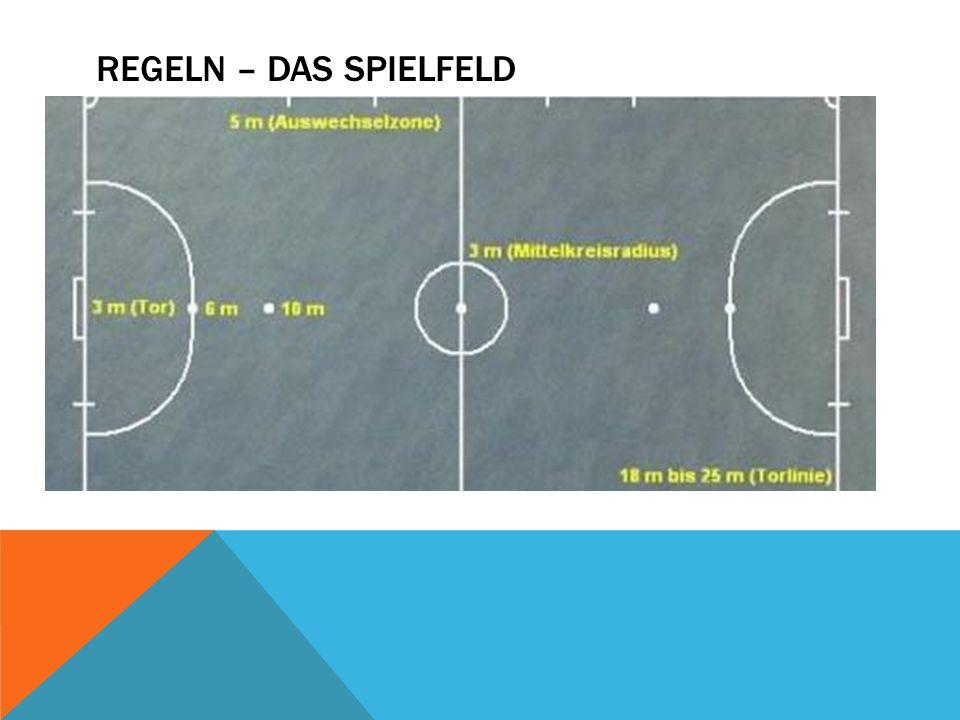 SPIELFELDGRÖßE International: rechteckige Form - 40x20m National: Länge mind.