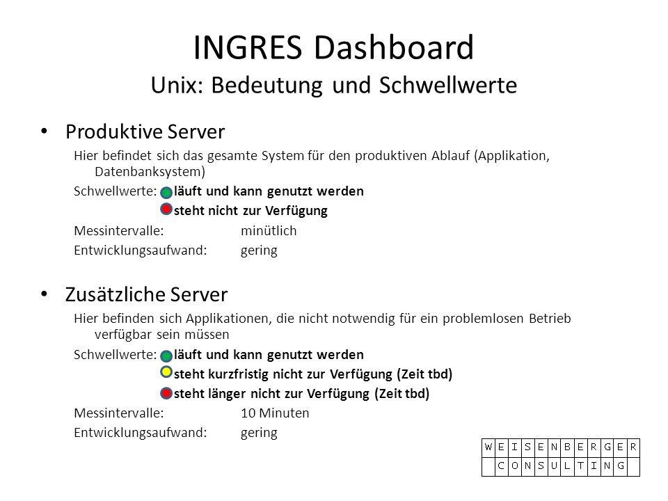 INGRES Dashboard Unix: Bedeutung und Schwellwerte Produktive Server Hier befindet sich das gesamte System für den produktiven Ablauf (Applikation, Dat