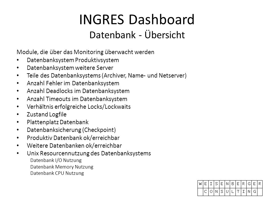 INGRES Dashboard Datenbank - Übersicht Module, die über das Monitoring überwacht werden Datenbanksystem Produktivsystem Datenbanksystem weitere Server