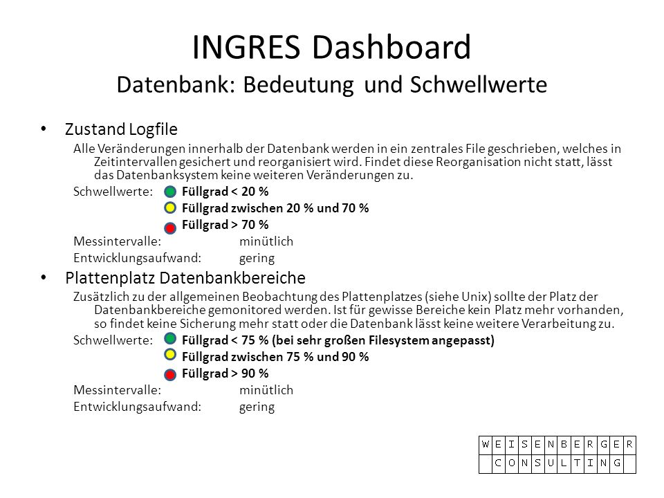 INGRES Dashboard Datenbank: Bedeutung und Schwellwerte Zustand Logfile Alle Veränderungen innerhalb der Datenbank werden in ein zentrales File geschrieben, welches in Zeitintervallen gesichert und reorganisiert wird.