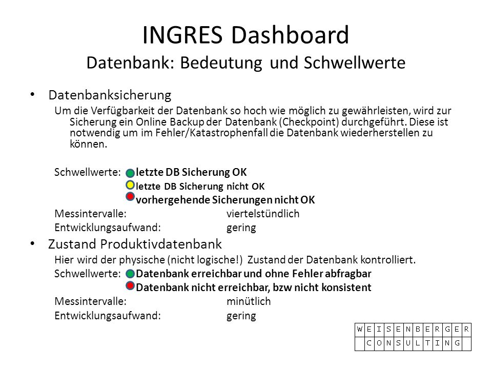 INGRES Dashboard Datenbank: Bedeutung und Schwellwerte Datenbanksicherung Um die Verfügbarkeit der Datenbank so hoch wie möglich zu gewährleisten, wird zur Sicherung ein Online Backup der Datenbank (Checkpoint) durchgeführt.