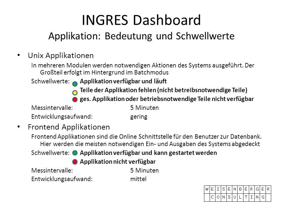 INGRES Dashboard Applikation: Bedeutung und Schwellwerte Unix Applikationen In mehreren Modulen werden notwendigen Aktionen des Systems ausgeführt.
