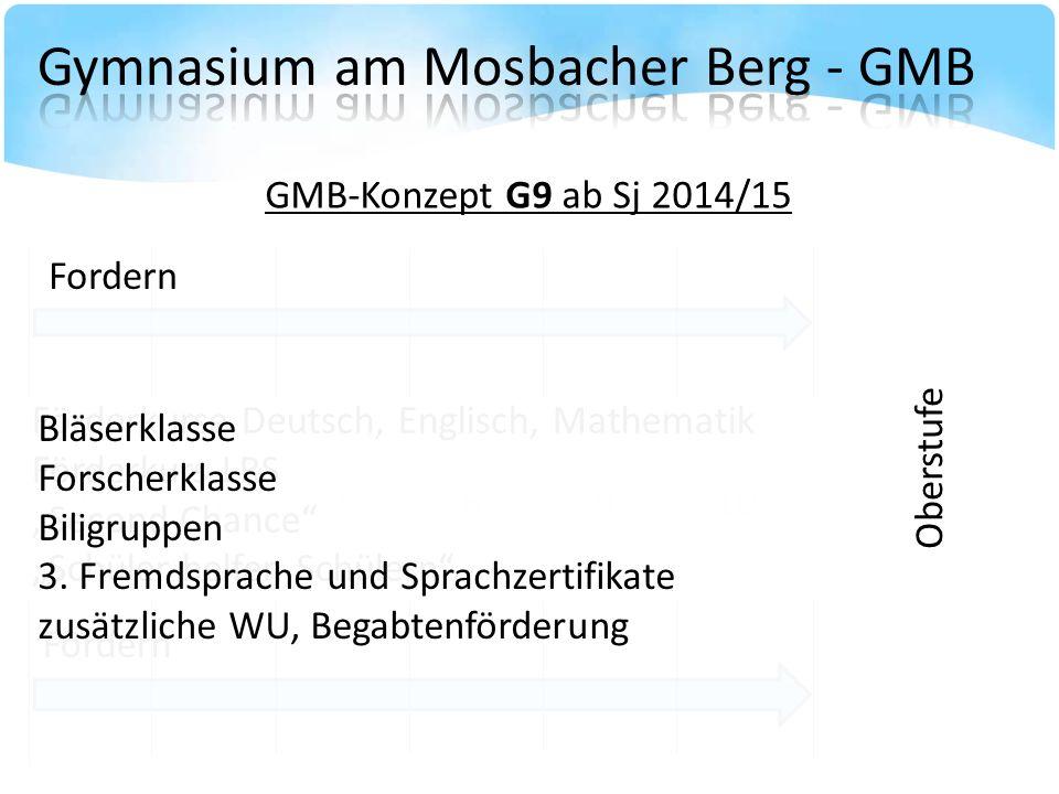 Übergang Grundschule- Gymnasium Frau Brömser