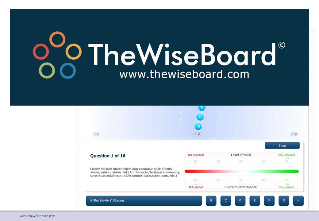 2 Was ist TheWiseBoard © The Wise Board© analysiert die Corporate Governance und optimiert die interne Dynamik des Verwaltungsrates sowie die Unternehmensstrategie von Familienunternehmungen.