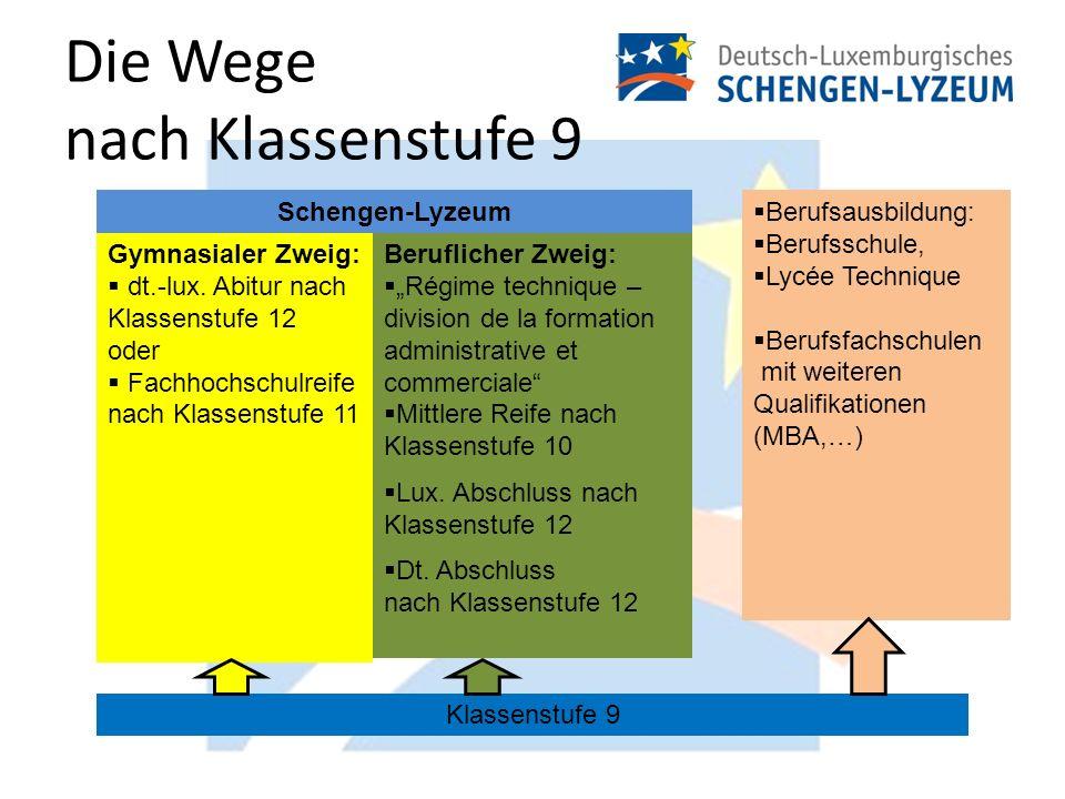 Die Wege nach Klassenstufe 9 Klassenstufe 9 Gymnasialer Zweig: dt.-lux.