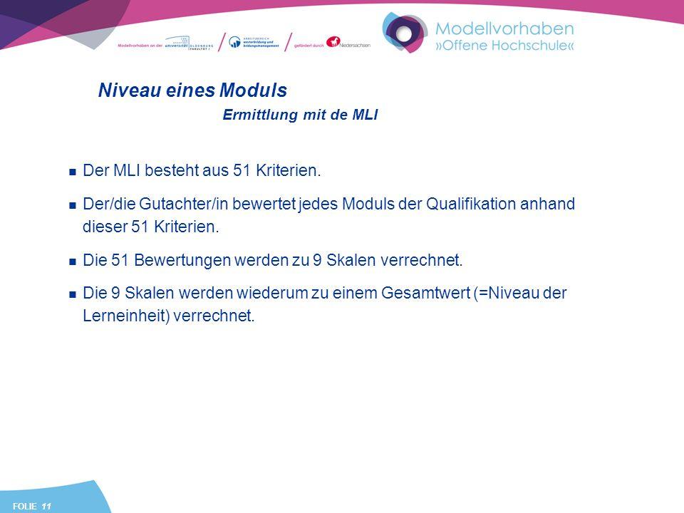 FOLIE 11 Niveau eines Moduls Der MLI besteht aus 51 Kriterien. Der/die Gutachter/in bewertet jedes Moduls der Qualifikation anhand dieser 51 Kriterien