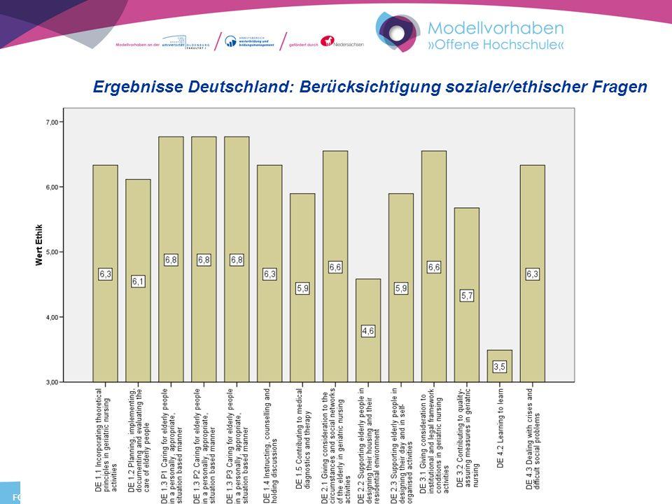 FOLIE 31 Ergebnisse Deutschland: Berücksichtigung sozialer/ethischer Fragen