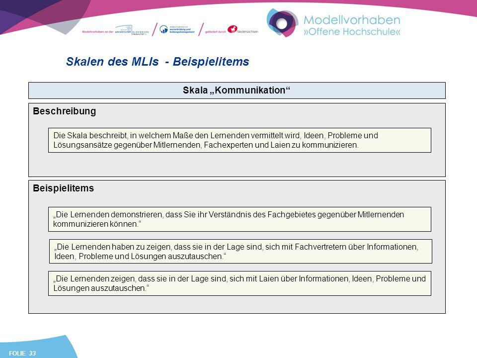 FOLIE 33 Skalen des MLIs - Beispielitems Skala Kommunikation Beispielitems Die Lernenden demonstrieren, dass Sie ihr Verständnis des Fachgebietes gegenüber Mitlernenden kommunizieren können.