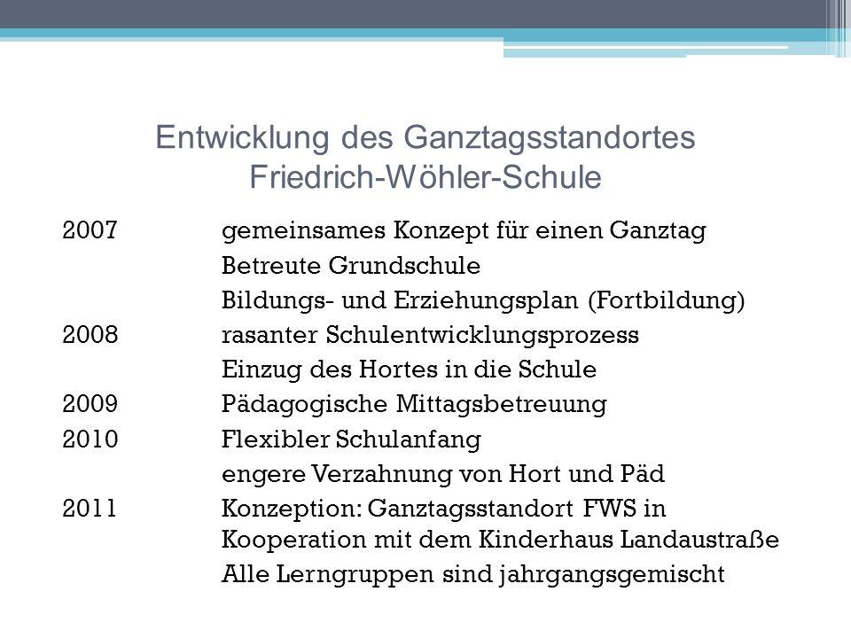 Konzept des Ganztagsstandortes Friedrich-Wöhler-Schule in Kooperation mit dem Kinderhaus Landaustraße Ganztags - Standort FWS Pädagogische Schwerpunkte Strukturen Kooperationen Kooperations -zeiten Angebote Bedarf und Ressourcen