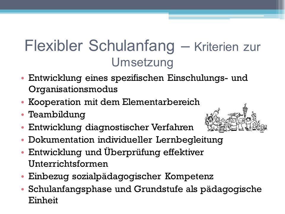 Angebote Freizeitbereich Offenes Angebot Spielhaus (Kinderhaus Landaustraße) Musikalische Angebote der Musikschule Kassel e.V.