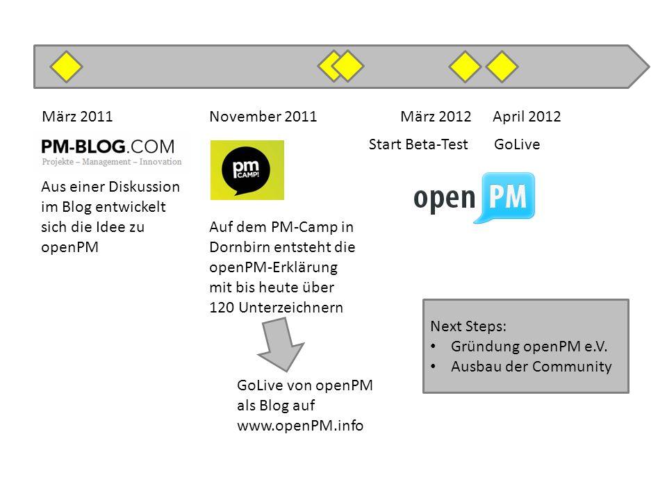 März 2011 Aus einer Diskussion im Blog entwickelt sich die Idee zu openPM November 2011 Auf dem PM-Camp in Dornbirn entsteht die openPM-Erklärung mit