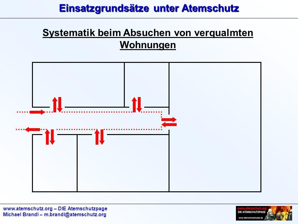 Einsatzgrundsätze unter Atemschutz www.atemschutz.org – DIE Atemschutzpage Michael Brandl – m.brandl@atemschutz.org Systematik beim Absuchen von verqualmten Wohnungen