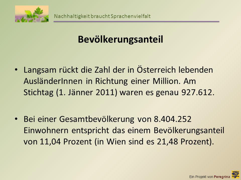Ein Projekt von Peregrina Nachhaltigkeit braucht Sprachenvielfalt Bevölkerungsanteil Langsam rückt die Zahl der in Österreich lebenden AusländerInnen