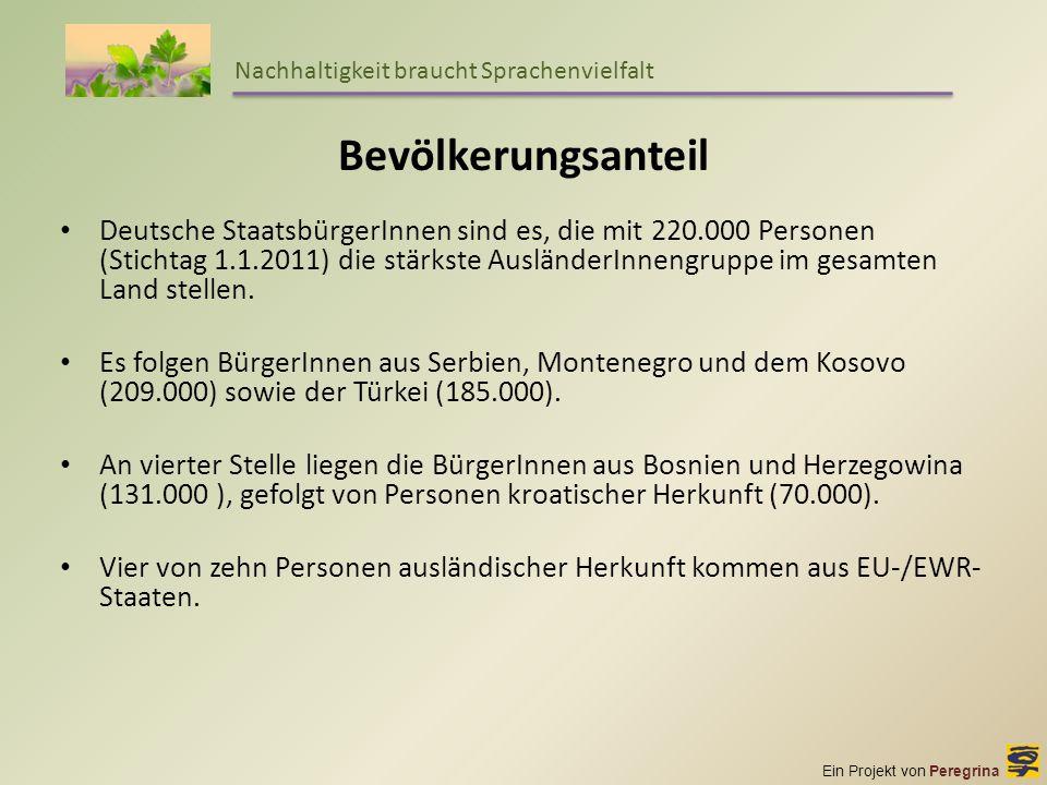 Ein Projekt von Peregrina Nachhaltigkeit braucht Sprachenvielfalt Bevölkerungsanteil Deutsche StaatsbürgerInnen sind es, die mit 220.000 Personen (Sti