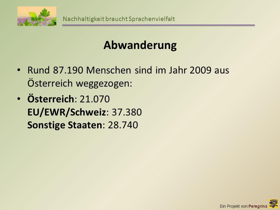 Ein Projekt von Peregrina Nachhaltigkeit braucht Sprachenvielfalt Abwanderung Rund 87.190 Menschen sind im Jahr 2009 aus Österreich weggezogen: Österr