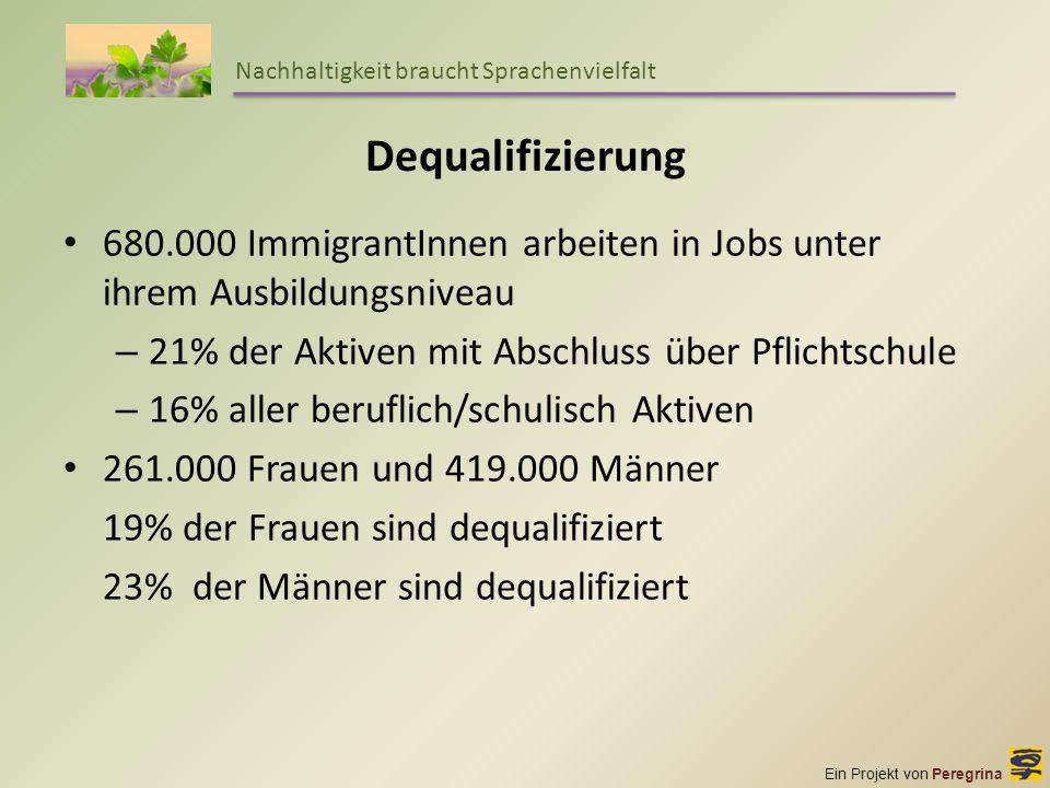 Ein Projekt von Peregrina Nachhaltigkeit braucht Sprachenvielfalt Dequalifizierung 680.000 ImmigrantInnen arbeiten in Jobs unter ihrem Ausbildungsnive