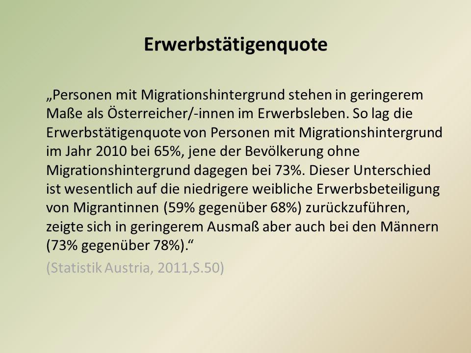 Erwerbstätigenquote Personen mit Migrationshintergrund stehen in geringerem Maße als Österreicher/-innen im Erwerbsleben. So lag die Erwerbstätigenquo