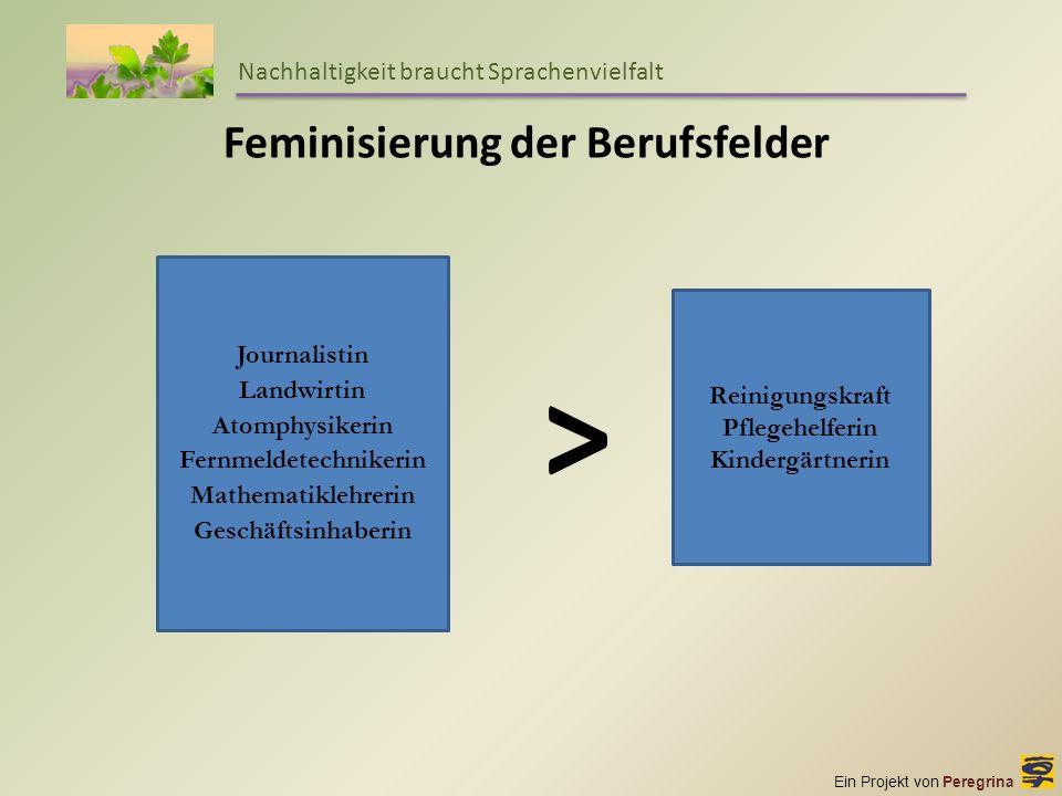 Ein Projekt von Peregrina Nachhaltigkeit braucht Sprachenvielfalt Feminisierung der Berufsfelder > Journalistin Landwirtin Atomphysikerin Fernmeldetec