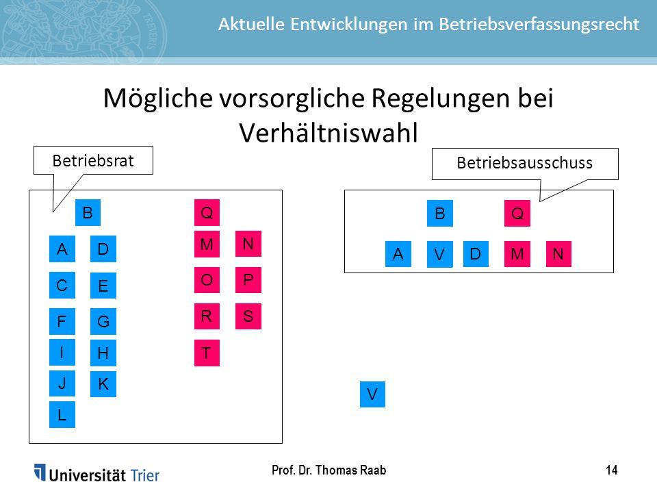 Aktuelle Entwicklungen im Betriebsverfassungsrecht Prof.