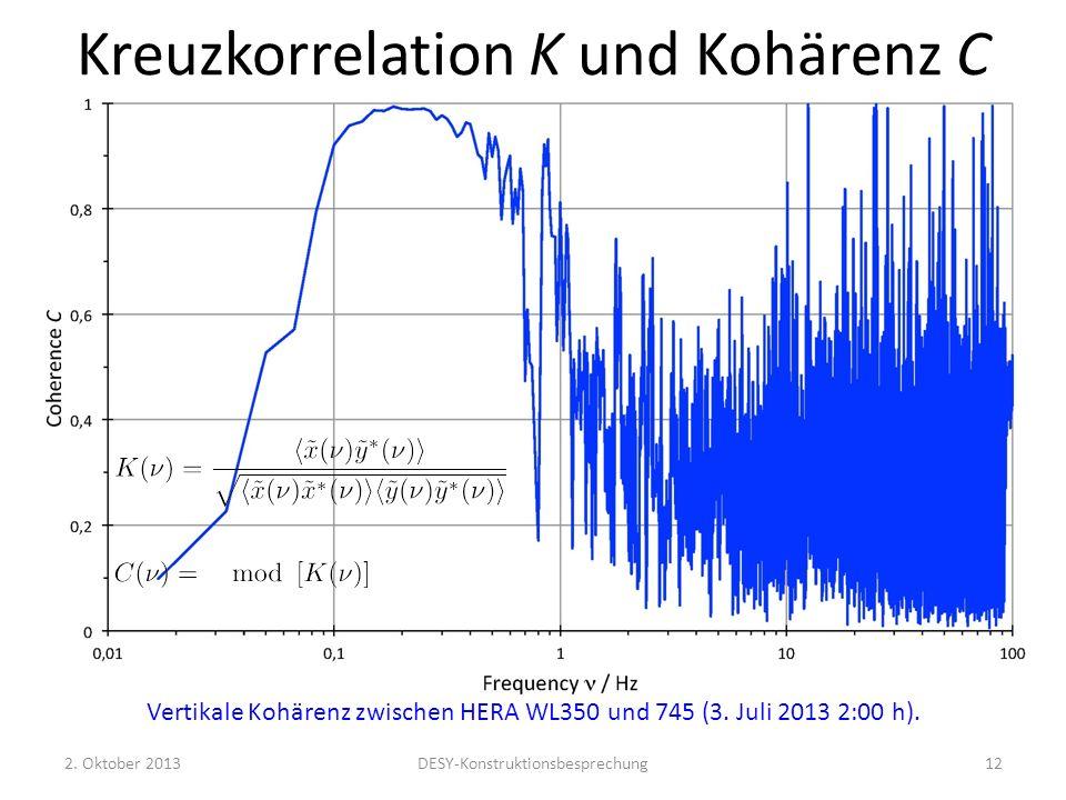 Kreuzkorrelation K und Kohärenz C Vertikale Kohärenz zwischen HERA WL350 und 745 (3. Juli 2013 2:00 h). 2. Oktober 2013DESY-Konstruktionsbesprechung12