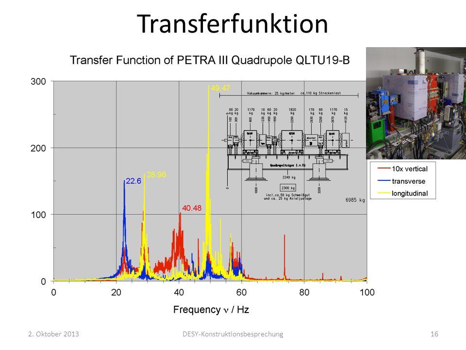 Transferfunktion 2. Oktober 2013DESY-Konstruktionsbesprechung16