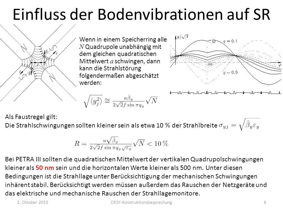 Einfluss der Bodenvibrationen auf SR Wenn in einem Speicherring alle N Quadrupole unabhängig mit dem gleichen quadratischen Mittelwert a schwingen, da